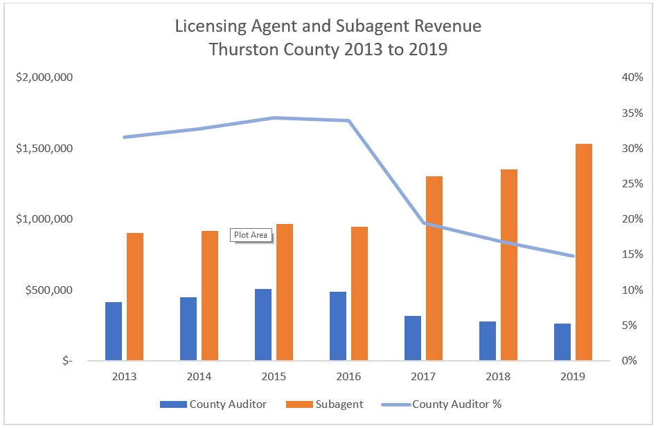 Subagent revenue.jpg